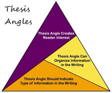 Research proposal economics phd